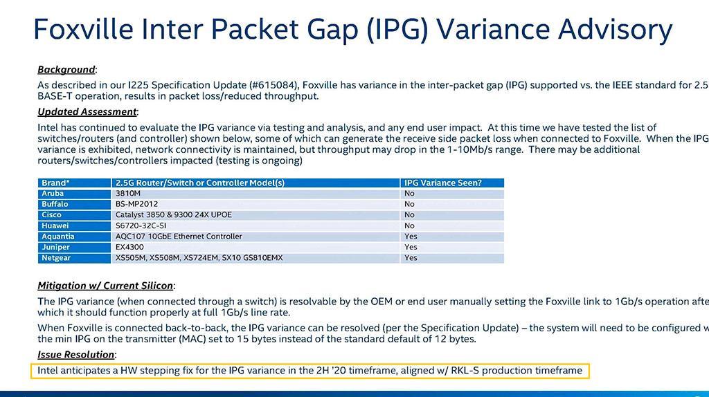 В 2,5-гигабитных сетевых контроллерах Intel I225-V Foxville обнаружен аппаратный дефект