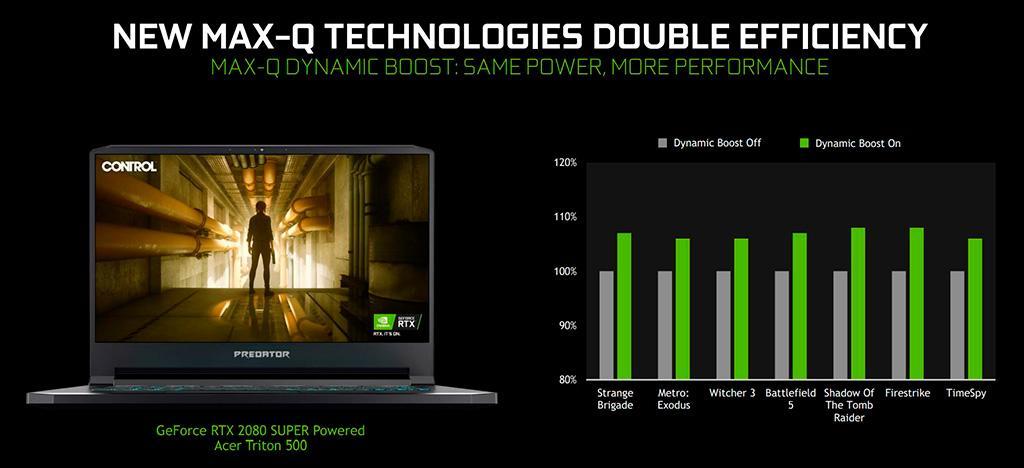Мобильные видеокарты GeForce RTX 2080 Super, RTX 2070 Super и GTX 1650 Ti официально анонсированы