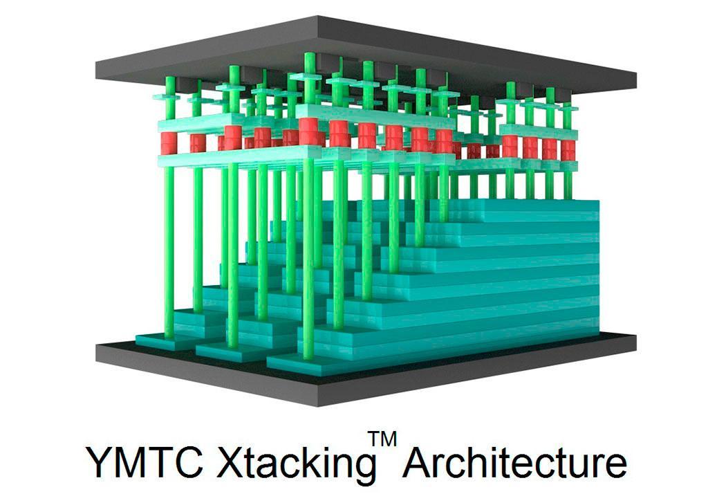 Китайский чипмейкер YMTC освоил производство 128-слойных чипов 3D NAND