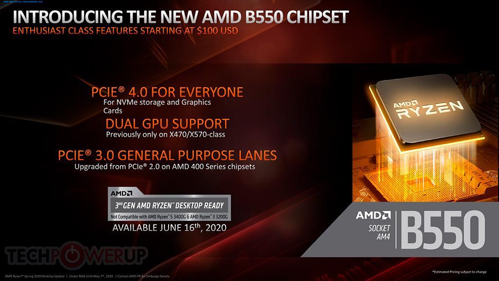 Детально про чипсет AMD B550