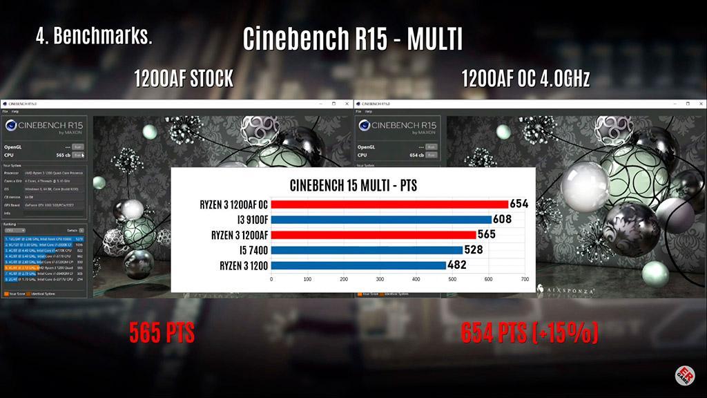 AMD Ryzen 3 1200 AF против Ryzen 3 1200: разница весома