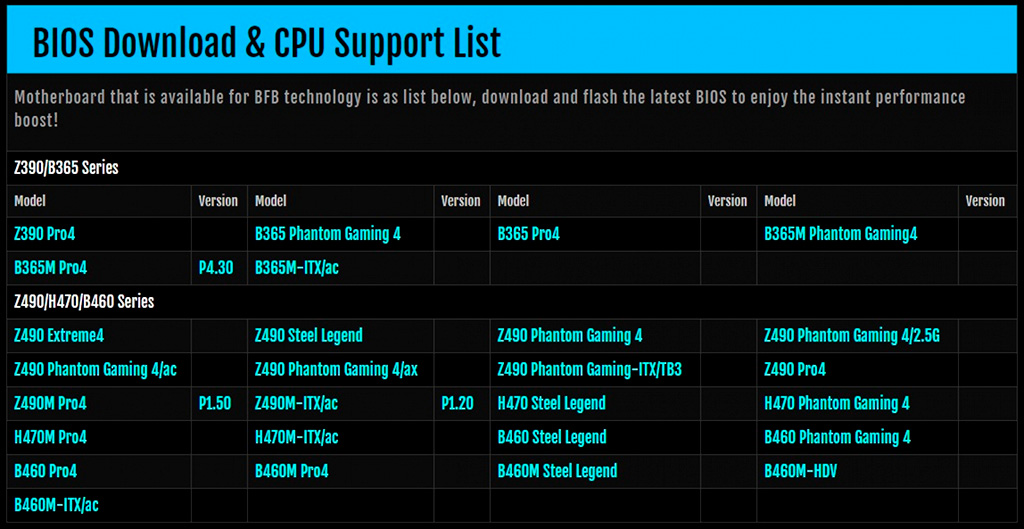 ASRock Base Frequency Boost также порадует владельцев плат на чипсетах Intel Z390 и B365
