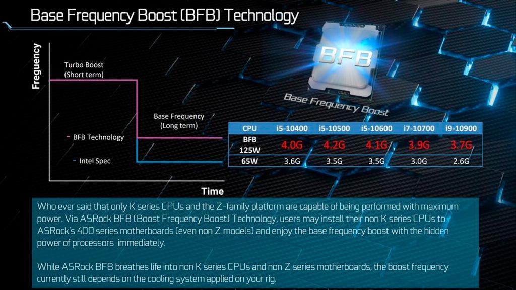 Intel обескуражена: технология ASRock BFB делает неразгоняемое разгоняемым