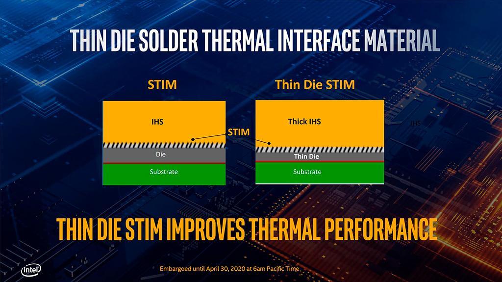 Рассматриваем Core i9-10900K неглиже