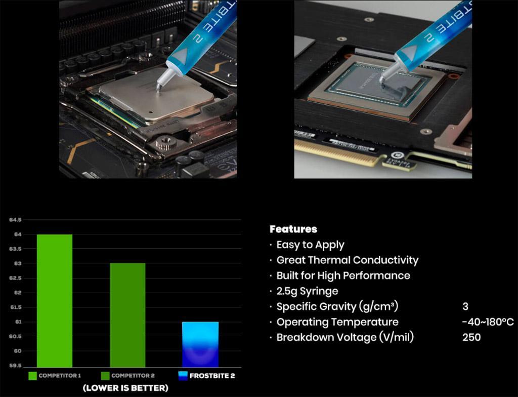 Термопаста EVGA Frostbite 2 удивляет теплопроводностью