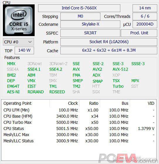 Intel Core i5-7660X – 6-ядерник для HEDT-платформы, который так и не вышел