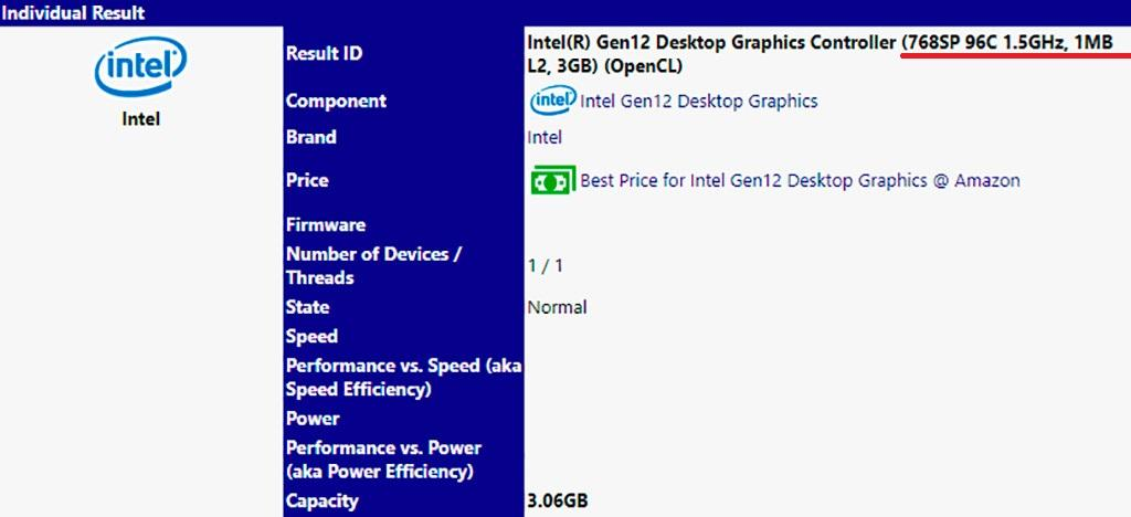 Видеокарта Intel Xe DG1 не появится в виде PCI-Express адаптера