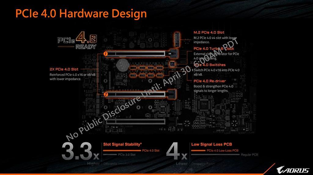 Материнские платы с сокетом LGA1200 точно поддерживают PCI-Express 4.0, а вот процессоры – нет