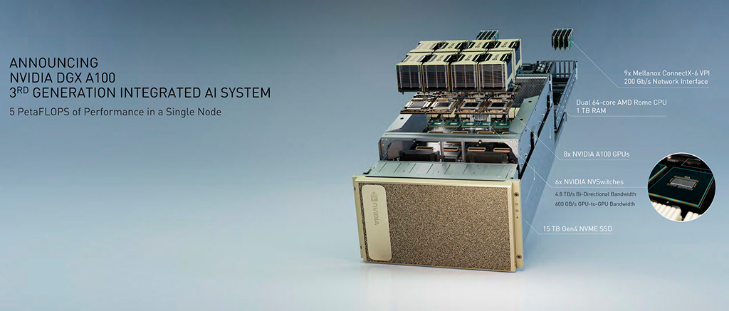 Официально представлен ИИ-ускоритель NVIDIA DGX A100 за $200000