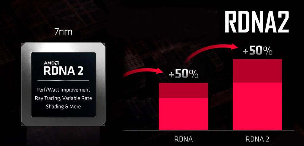 """AMD: """"большой Navi"""" выйдет до консолей следующего поколения"""