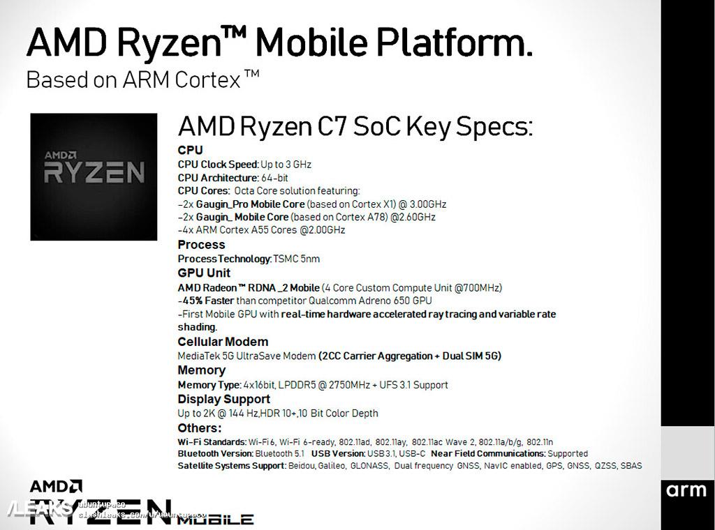 AMD Ryzen C7 SoC предназначен для смартфонов