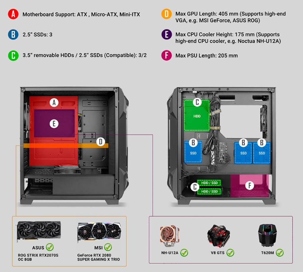Корпус Antec DF600 Flux получил продуманную систему охлаждения