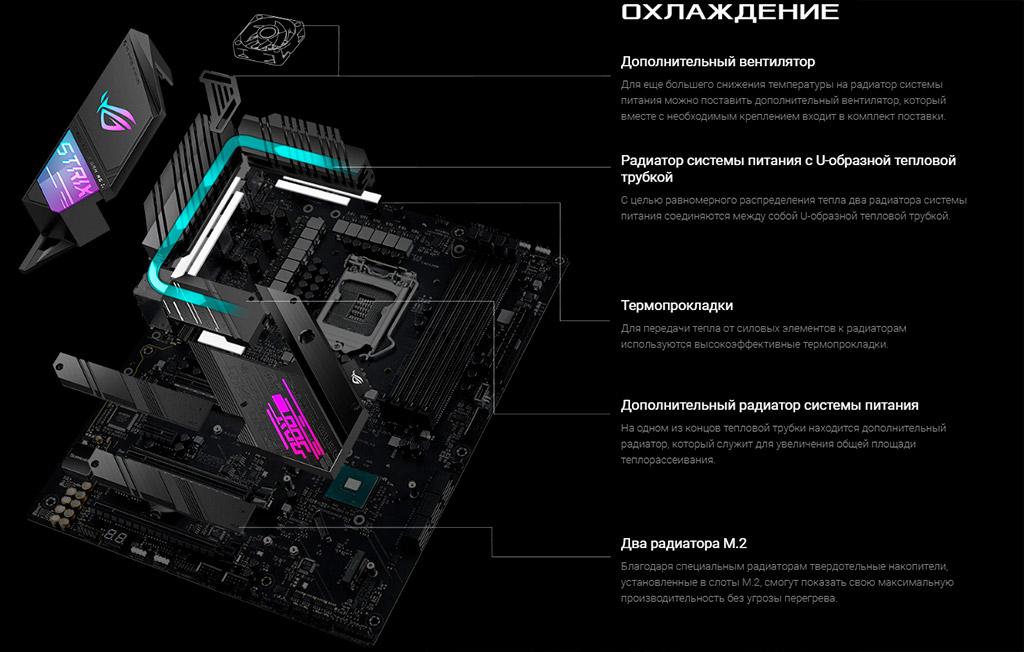 ASUS ROG Strix Z490-E Gaming: обзор. Лакшери-класс!