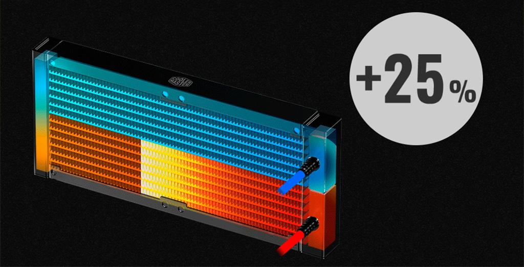 СЖО Cooler Master MasterLiquid ML120L и ML240L V2 RGB предлагаются занедорого