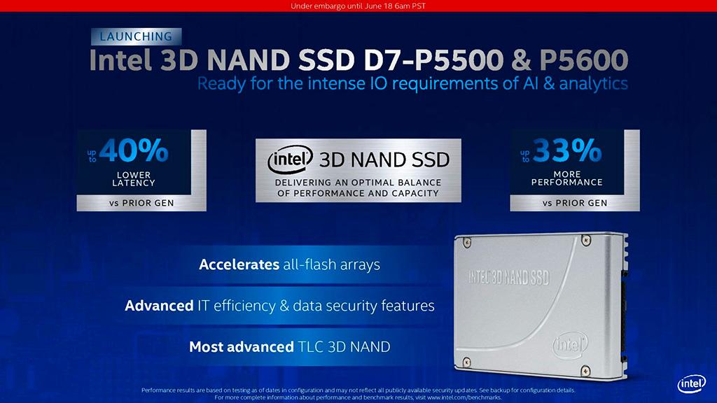 Накопители Intel D7-P5500 и D7-P5600 работают через интерфейс PCI-Express 4.0
