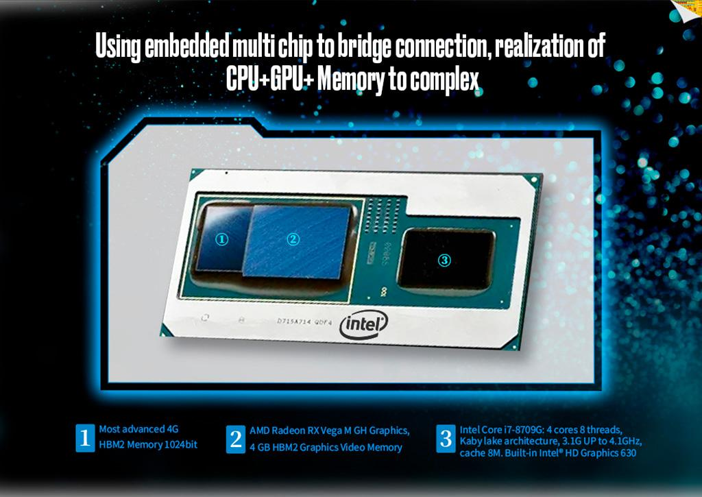 Владельцев Intel Kaby Lake-G на видеоядрайвер «кинула» и Intel, и AMD