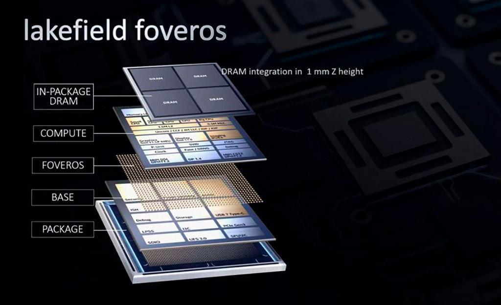 Настоящая система-на-чипе: SoC Intel Lakefield используют трёхмерную компоновку Foveros
