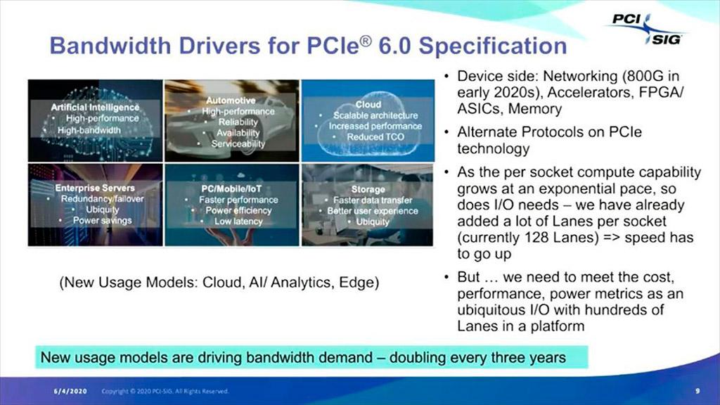 В 2021 году будут готовы окончательные спецификации PCI-Express 6.0