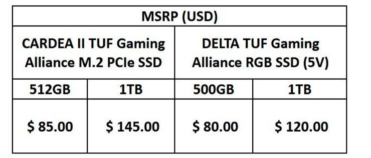 Анонсированы SSD-накопители Team T-Force Delta и Cardea II с стилистикой ASUS TUF Gaming Alliance