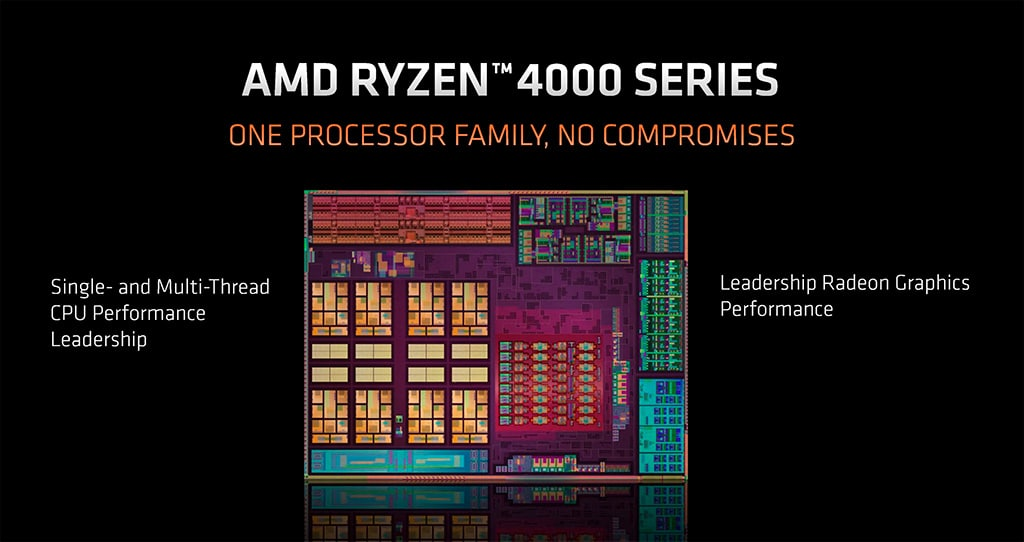 Ryzen 7 4700G разогнан до 4,8 ГГц по всем ядрам