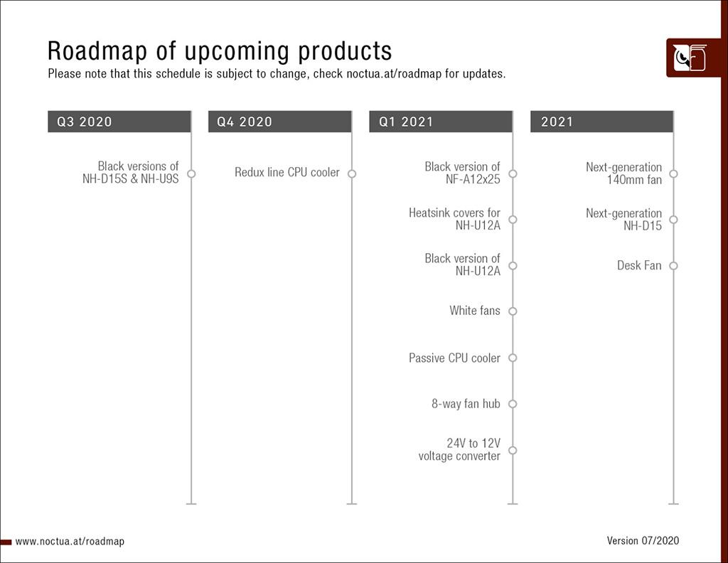В этом году монструозного пассивного кулера Noctua не будет, как и преемника NH-D15