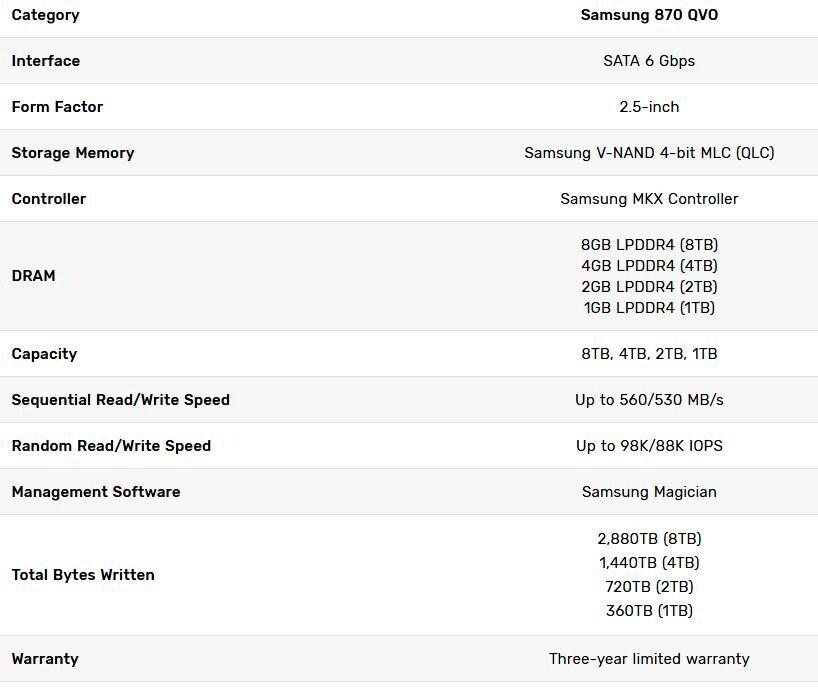 Начались продажи SSD-накопителей Samsung 870 QVO на QLC-памяти