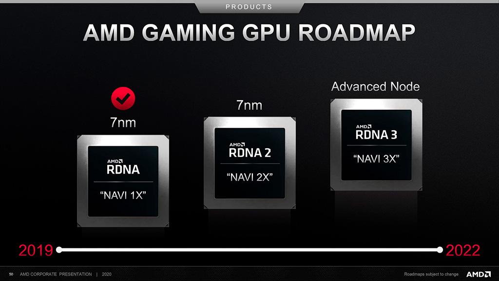 AMD якобы уже работает над видеокартами Navi 4X (Navi 41) и кое-что про Navi 2X и Navi 3X