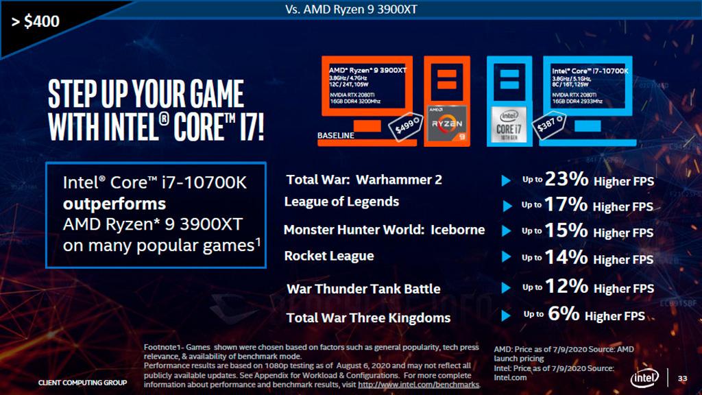Intel считает, что для игрового ПК Core i7-10700K лучше AMD Ryzen 9 3900XT