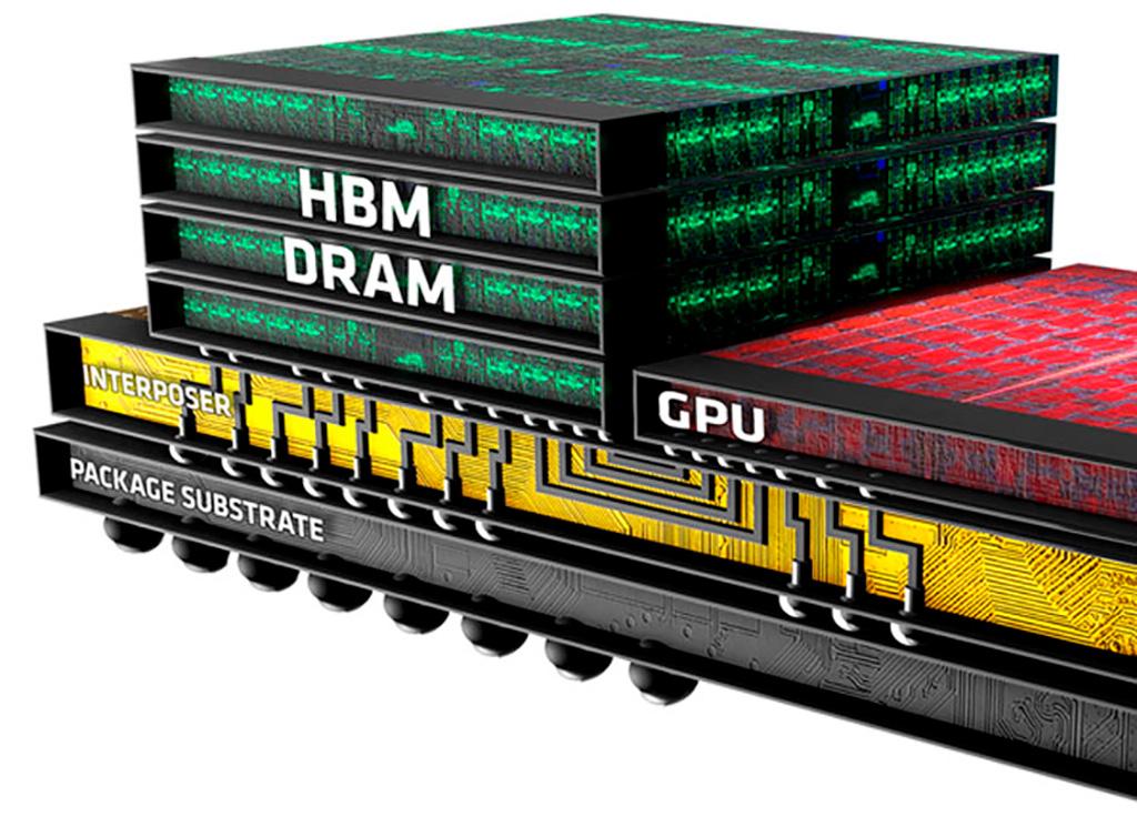 Micron разрабатывает видеопамять типа HBMnext