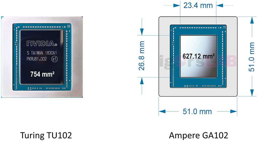 Рассматриваем GPU NVIDIA GA102-300 – «сердце» GeForce RTX 3090