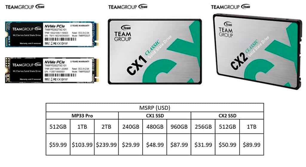 NVMe-накопители Team MP33 Pro оценены почти по-студенчески