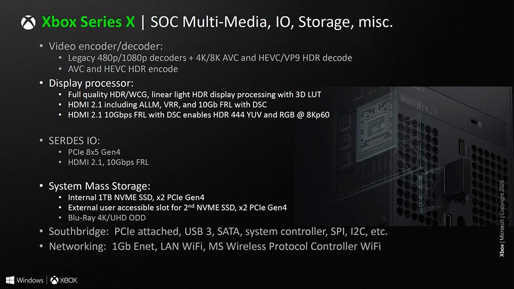 Microsoft рассказала детально про процессор Xbox Series X и не только