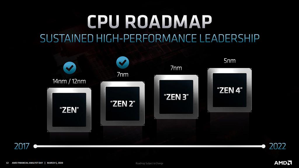 Модельному ряду AMD Ryzen 4000 (Vermeer) приписываются 10-ядерные модели и кое-что ещё