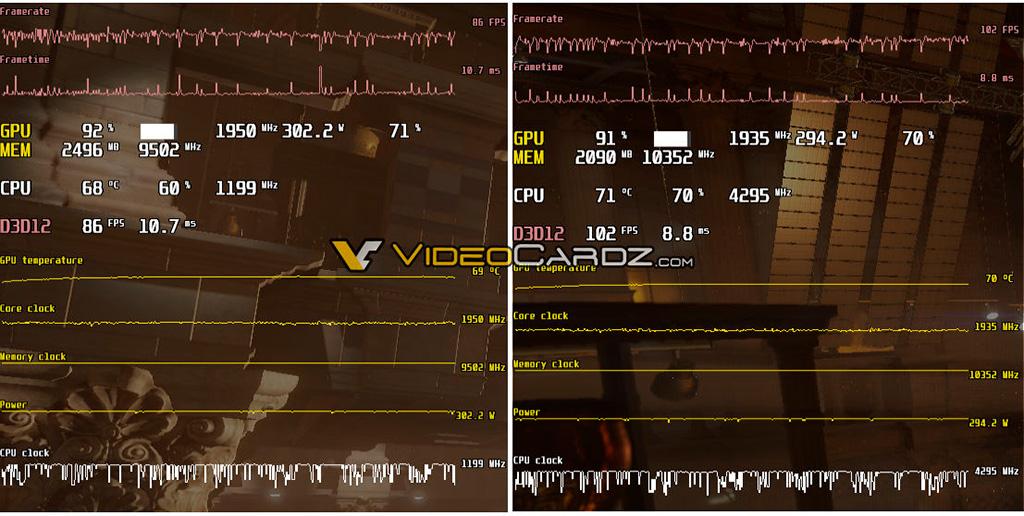 Видеопамять GDDR6X разгоняется чуть-чуть