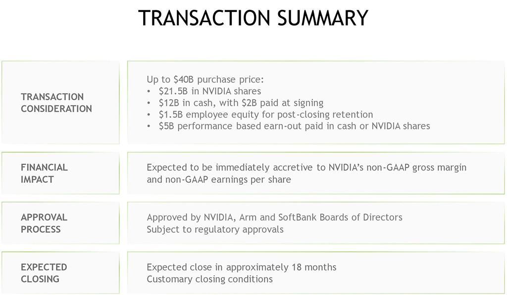 NVIDIA покупает ARM за $40 миллиардов