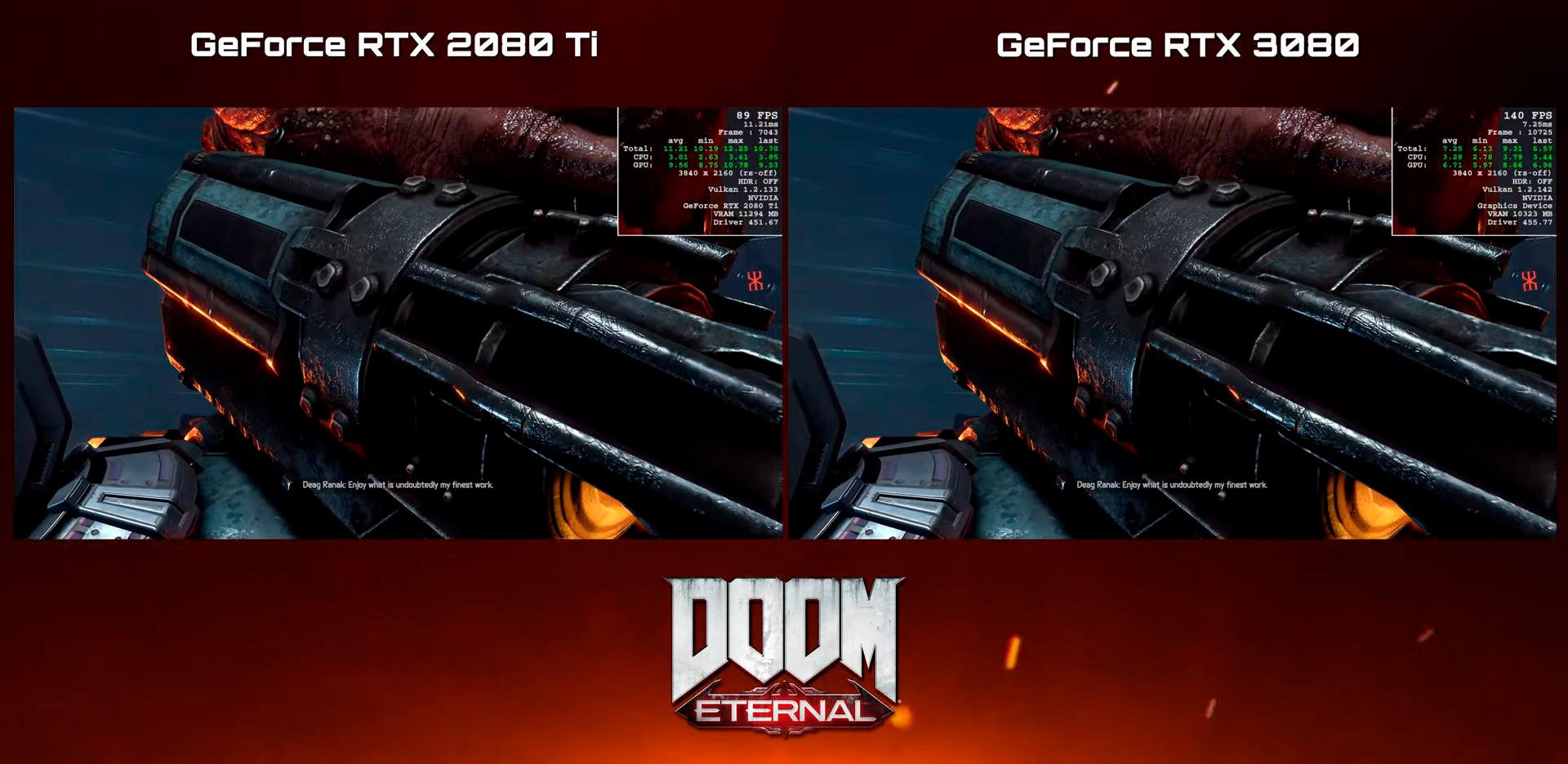 GeForce RTX 2080 Ti vs RTX 3080: в DOOM Eternal 4K разница огромна