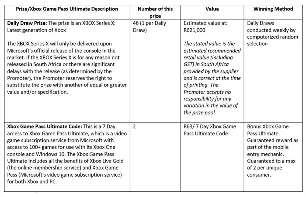 Слух: Xbox Series X будет стоить $600