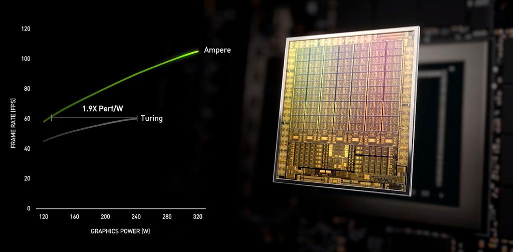 Состоялась официальная презентация видеокарт NVIDIA GeForce RTX 3000