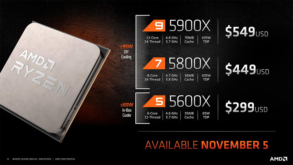 Слух: ждём AMD Ryzen 5 5600 в начале следующего года за $220