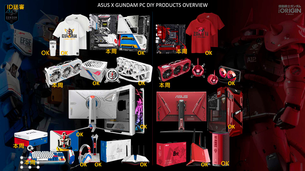 Дизайн ASUS ROG Maximus XII Extreme Gundam вдохновлён японским аниме