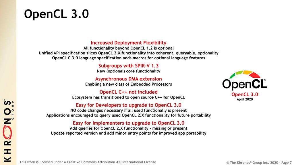 Khronos опубликовала окончательные спецификации OpenCL 3.0