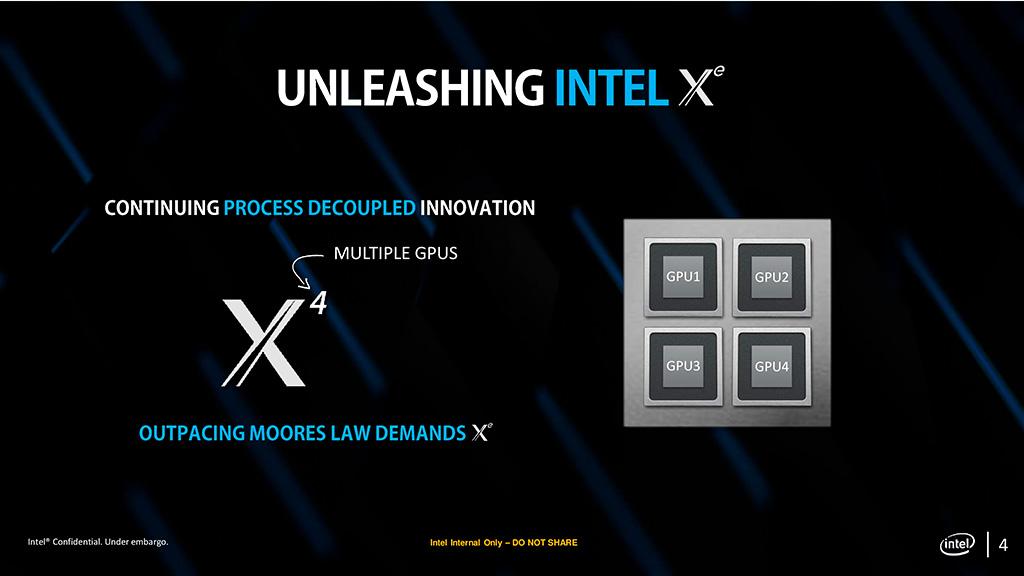 В бенчмарке наследила связка из двух GPU Intel Xe, но необычная