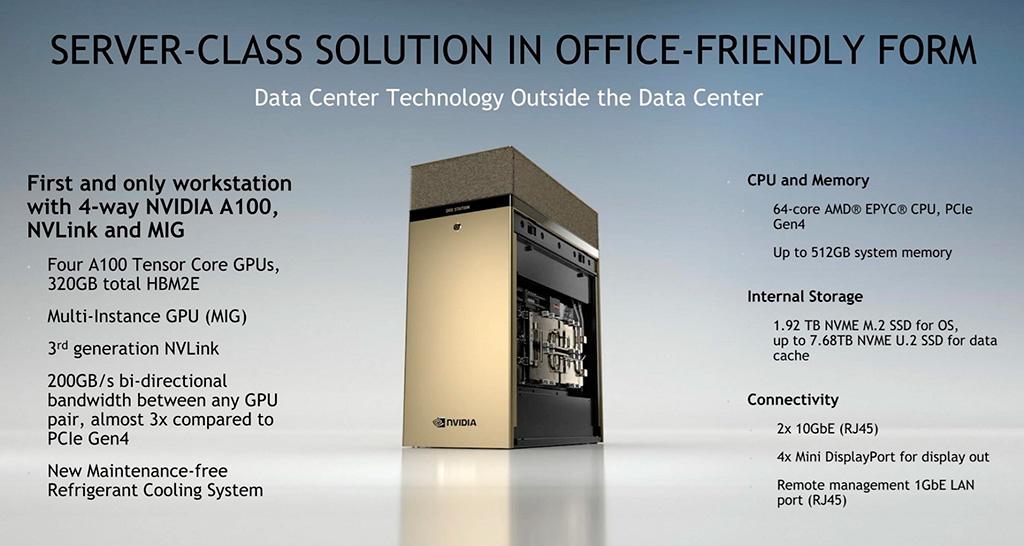 NVIDIA представила ускоритель A100, оснащенный 80 ГБ памяти HBM2E