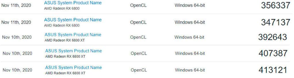 AMD RX 6800 и RX 6800 XT не хуже NVIDIA RTX 3070 и RTX 3080, по крайней мере в тестах OpenCL