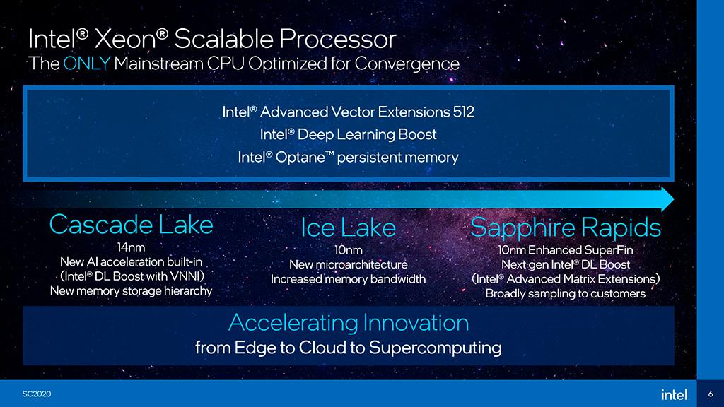 Производительность 32-ядерных Intel Ice Lake-SP будет сравнима с 64х AMD EPYC, по крайней мере по обещаниям Intel