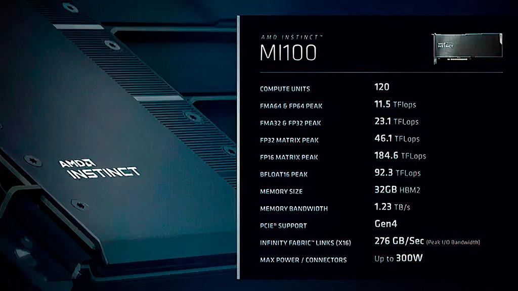 3D-ускоритель AMD Instinct MI100 оценивается в $7377
