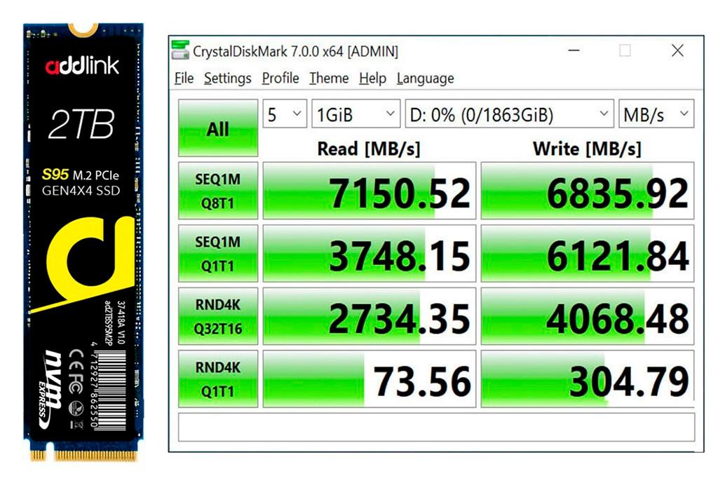 Addlink S95 – самый быстрый PCI-E 4.0 SSD-накопитель