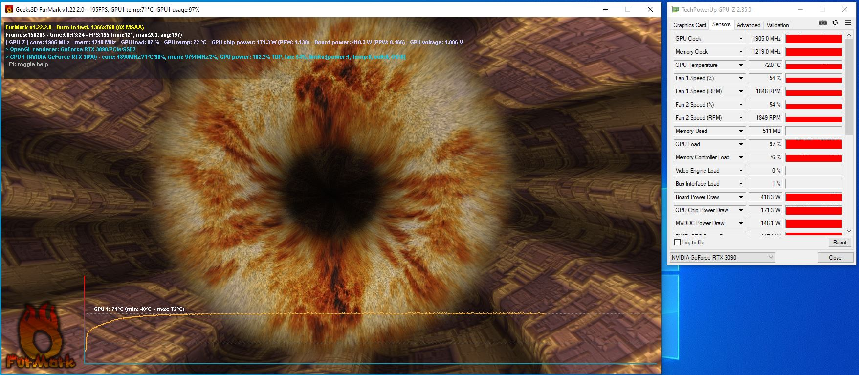 Palit GeForce RTX 3090 GameRock OC: обзор. Ослепительный ангел и рок