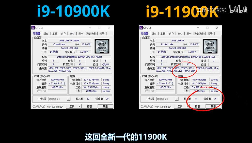 Core i9-11900K vs Core i9-10900K: пока всё неоднозначно