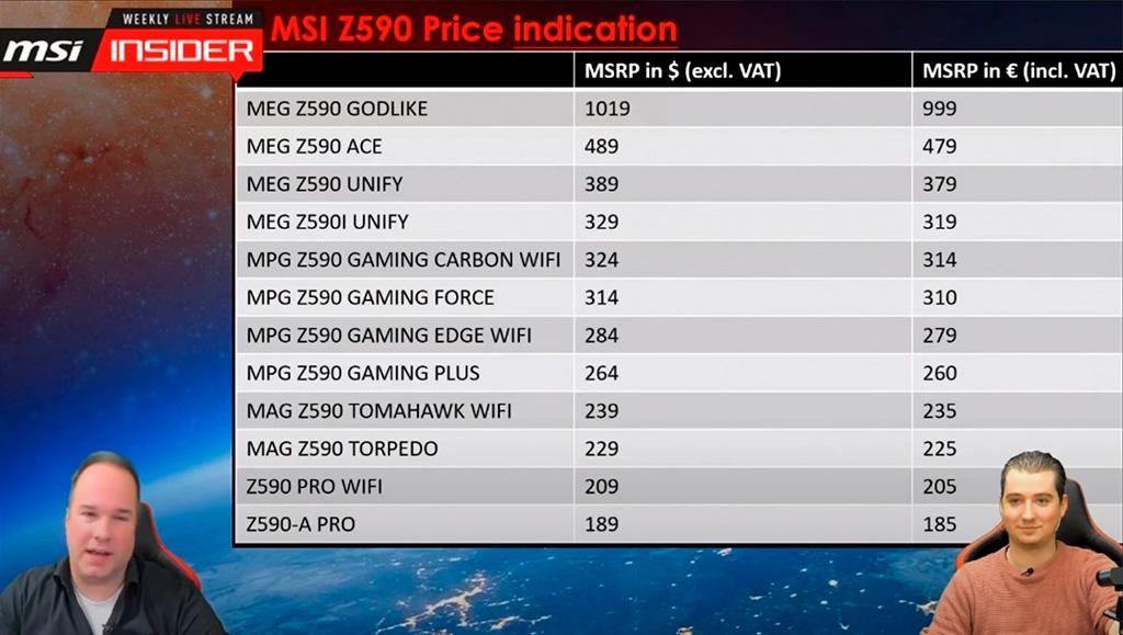 MSI назвала рекомендованные цены материнских плат на чипсете Intel Z590